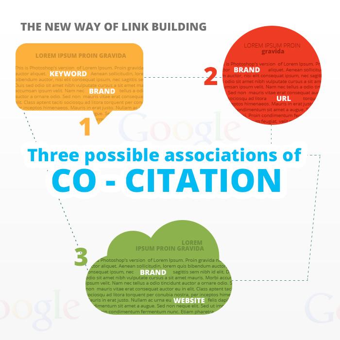 Co-citation-3 assosiations.jpg